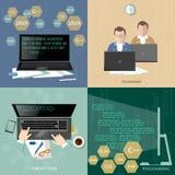 De programmerende vastgestelde ontwikkelaar codage van het opleidingsproces Stock Afbeelding