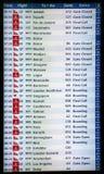 De raad van de vlucht in de luchthaven van Doubai Royalty-vrije Stock Foto