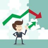 De raadsels van de zakenmanholding aan de situatie van de assemblageverandering van grafiek neer aan het kweken van grafiek Royalty-vrije Stock Afbeeldingen
