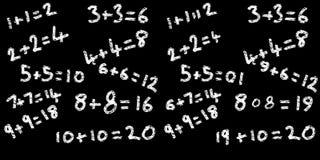 De raadsvlek van wiskunde het verschil Royalty-vrije Stock Fotografie