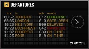 De Realistische Samenstelling van de luchthavenraad stock illustratie