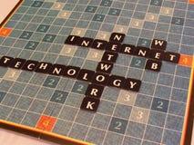 De reclame van Internet Stock Foto