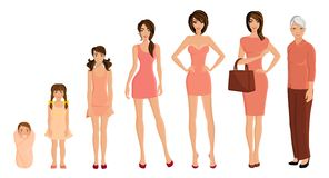 De reeks van de generatievrouw stock illustratie