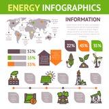 De reeks van energieinfographics Stock Foto's