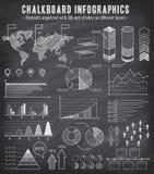 De Reeks van Infographics van de bordschets Stock Foto's
