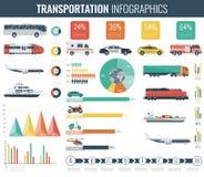 De reeks van vervoersinfographics Individueel en openbaar vervoer met grafieken en grafieken Vector vector illustratie