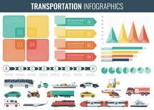 De reeks van vervoersinfographics Individueel en openbaar vervoer met grafieken en grafieken Vector stock illustratie