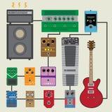 De reeks van vlak pedaal verbindt aan versterker en elektrische gitaar Royalty-vrije Stock Afbeeldingen