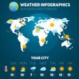 De Reeks van weerinfographic Stock Afbeeldingen