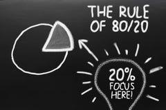 De regel van 80 20 Grafiek van parettoprincipe Royalty-vrije Stock Afbeelding