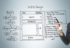 De regelingsgrijs van het Webontwerp Stock Afbeelding