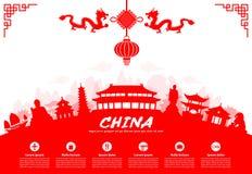 De Reisoriëntatiepunten van China Royalty-vrije Stock Foto's