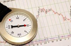 De Richting van de markt royalty-vrije stock fotografie