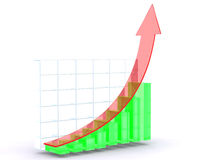 De rode Groene Grafiek van de Groei Stock Fotografie