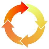 De rode Pijlen van het Proces Stock Foto's