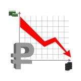 De roebel van de grafiekdaling De Russische munt vliegt neer Aanhalingsteken Ru Stock Foto's