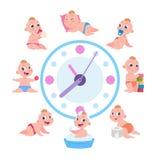 De routine van de beeldverhaalbaby Jong geitje dagelijkse cyclus, kind speelslaap die programma, babydagelijks werk eten Vectorkl vector illustratie