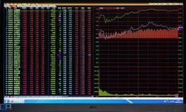 De samengestelde index van Shanghai Royalty-vrije Stock Fotografie