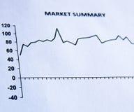 De samenvatting van de markt Stock Afbeeldingen