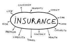 De samenvatting van de verzekering vector illustratie