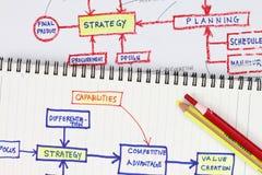 De samenvatting van strategieën royalty-vrije stock afbeeldingen
