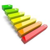 De Schaal van energierendementniveaus stock illustratie