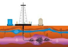 de schematische geologie van aardgasmiddelen Stock Afbeelding