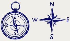 De schets van het kompas Stock Foto
