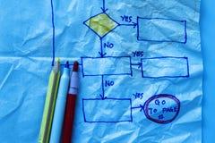 De schets van het stroomschema in een servet royalty-vrije stock afbeeldingen