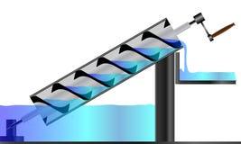 De schroef van Archimedes Stock Afbeelding