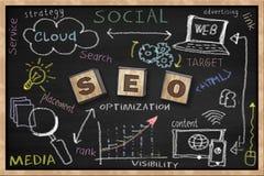 De SEO verwante concepten schreven op een bord Sommige ideeën over websiteoptimalisering Royalty-vrije Stock Foto