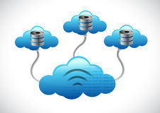 De server betrekt het Concept van het Gegevensverwerkingsnetwerk Stock Fotografie