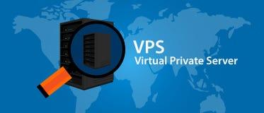 De serverweb van VPS de Virtuele privé het ontvangen technologie van de diensteninfrasctructure Stock Foto's