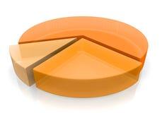 De Sinaasappel van het Cirkeldiagram Royalty-vrije Stock Foto's