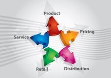 De sleutels van de marketing stock illustratie