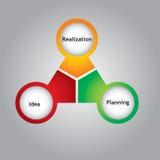 De sleutels van de strategie royalty-vrije illustratie