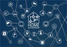 De slimme achtergrond van de huisautomatisering Aangesloten slimme huisapparaten zoals telefoon, slim horloge, tablet, sensoren,  Stock Foto's