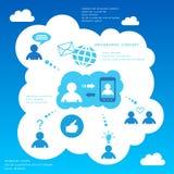 De sociale elementen van het netwerk infographic ontwerp