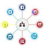 De sociale Pictogrammen van Netwerkinfographic Royalty-vrije Stock Foto's