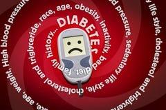 De spiraal van diabetessymptomen royalty-vrije stock fotografie