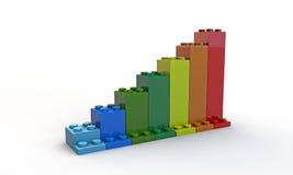 De staaf van de grafiek Stock Foto's