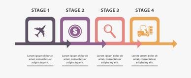 De stadia van de projectinformatie Royalty-vrije Stock Afbeelding