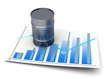 De statistiek van de olie Stock Foto's