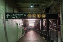 de 34ste Post van de Straatmetro - de Stad van New York Stock Afbeelding