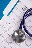 De stethoscoop en het electrocardiogram van artsen Stock Fotografie