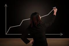 De stijgende grafiek van de bedrijfsvrouwentekening op het schoolbord Stock Afbeelding