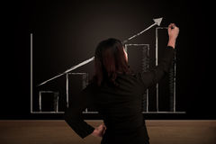 De stijgende grafiek van de bedrijfsvrouwentekening op het schoolbord Royalty-vrije Stock Afbeeldingen