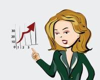 De Stijl van het bedrijfsvrouwenbeeldverhaal Royalty-vrije Stock Afbeelding