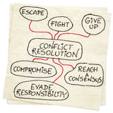De strategieën van de conflictresolutie op servet royalty-vrije stock afbeeldingen