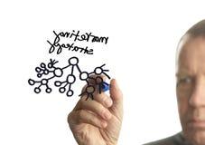 De strategie van de marketing Stock Foto